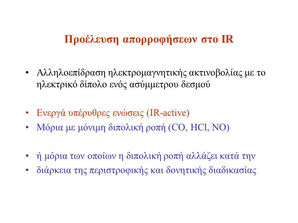 Προέλευση απορροφήσεων στο IR
