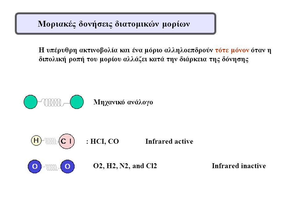 Mοριακές δονήσεις διατομικών μορίων
