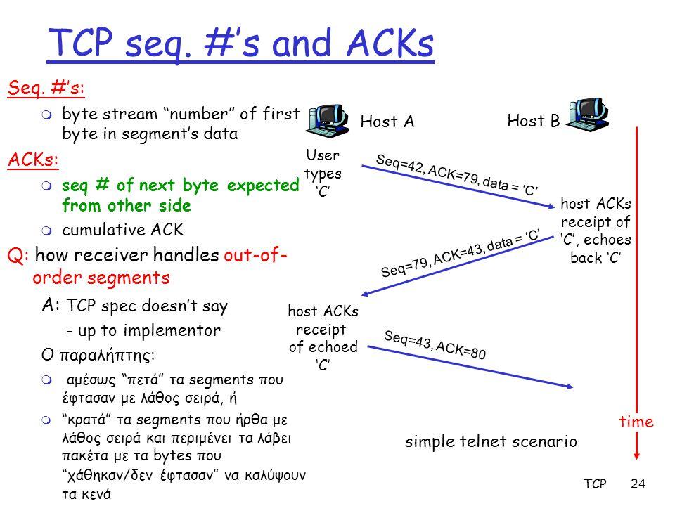 simple telnet scenario