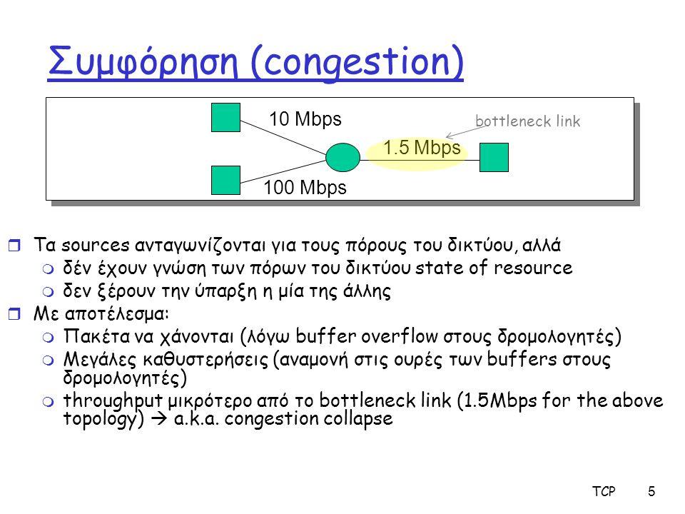 Συμφόρηση (congestion)