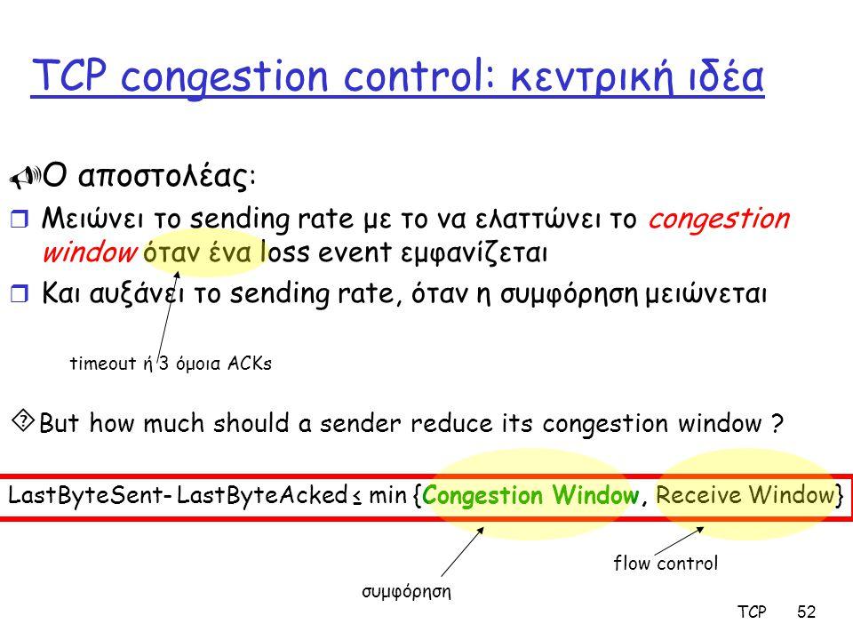 TCP congestion control: κεντρική ιδέα