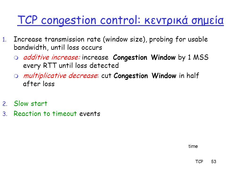 TCP congestion control: κεντρικά σημεία