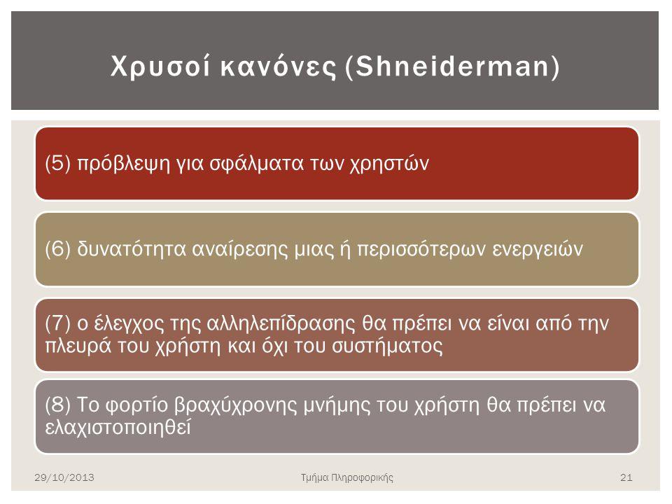 Χρυσοί κανόνες (Shneiderman)