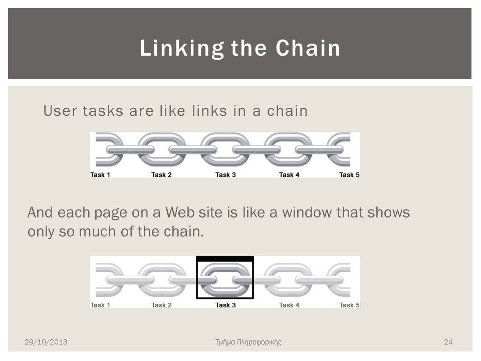 Linking the Chain User tasks are like links in a chain