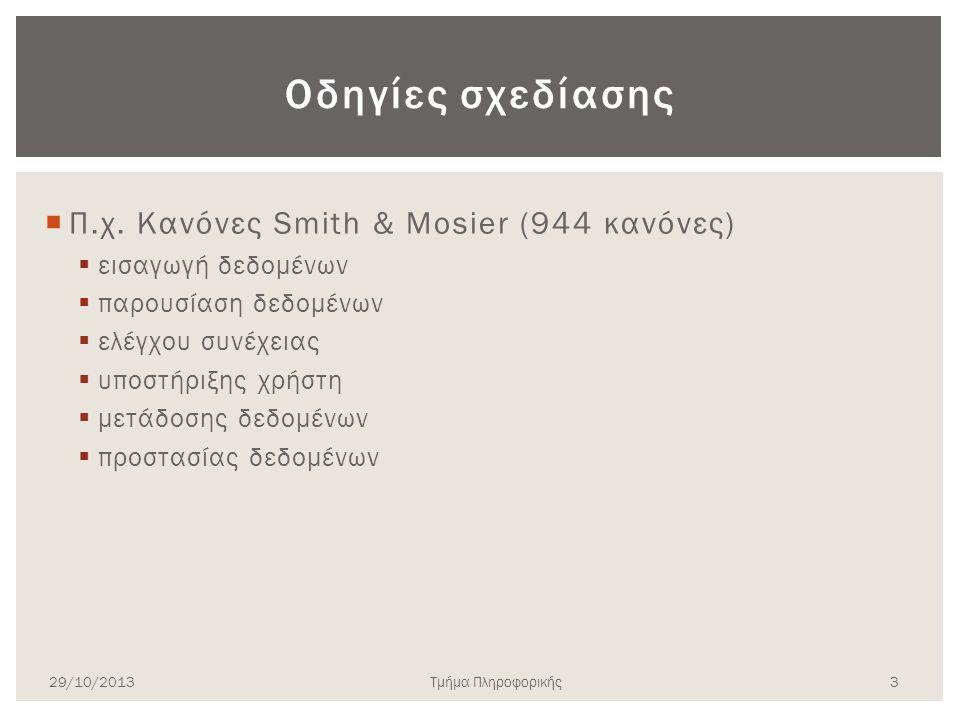 Οδηγίες σχεδίασης Π.χ. Κανόνες Smith & Mosier (944 κανόνες)