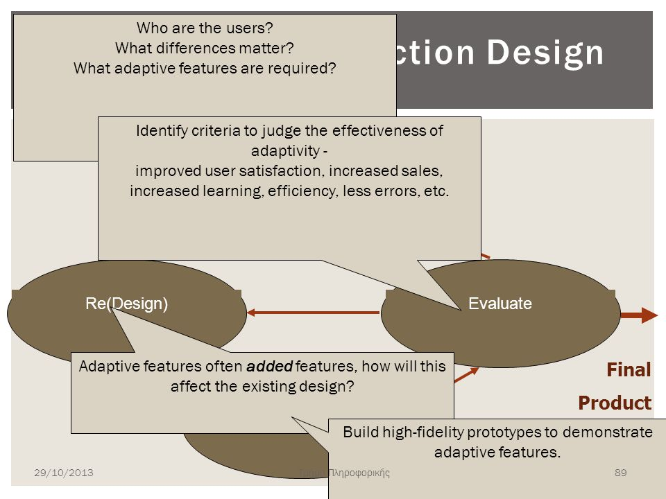 Adaptivity & Interaction Design