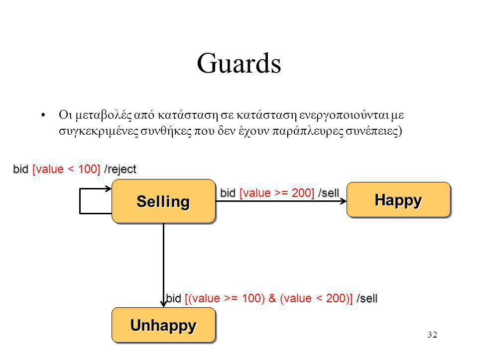 Guards Selling Happy Unhappy