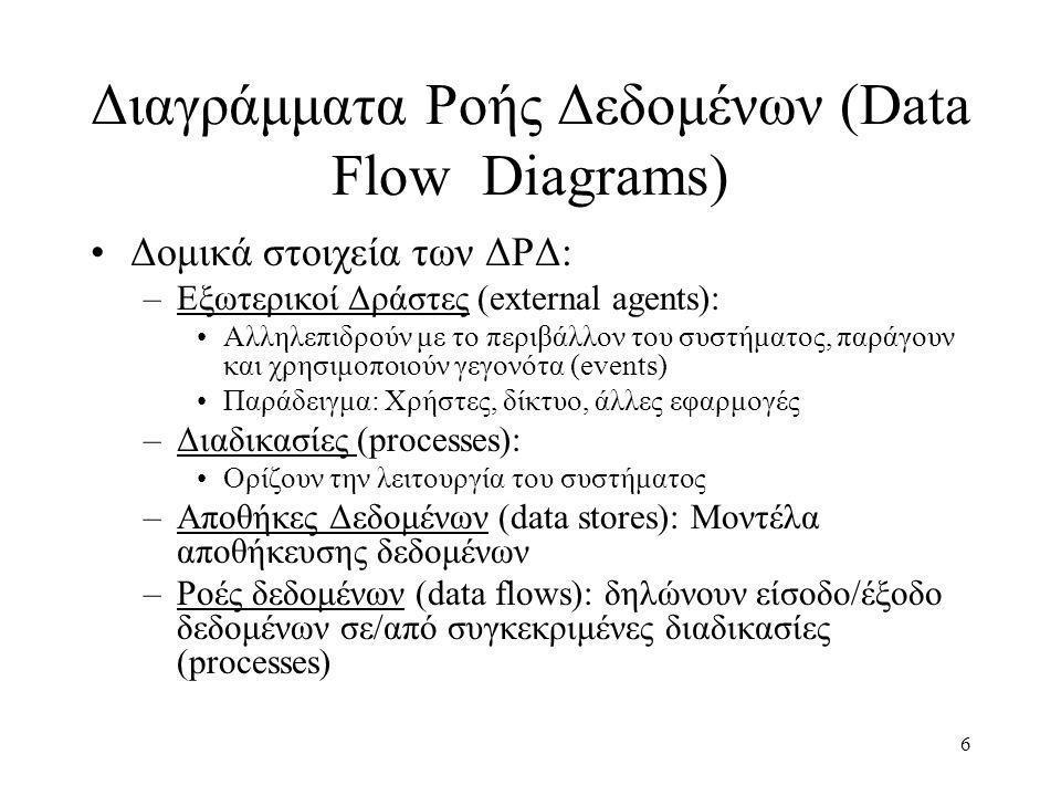 Διαγράμματα Ροής Δεδομένων (Data Flow Diagrams)