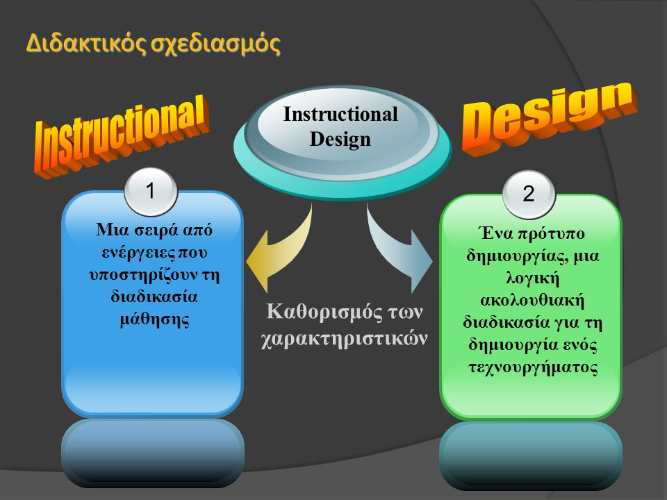 Διδακτικός σχεδιασμός