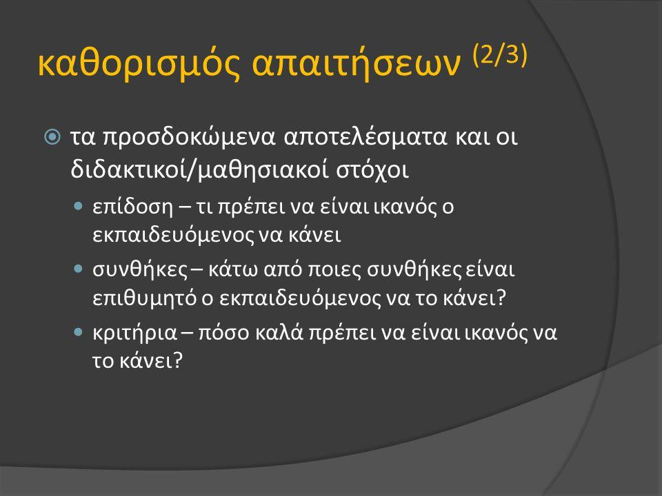 καθορισμός απαιτήσεων (2/3)