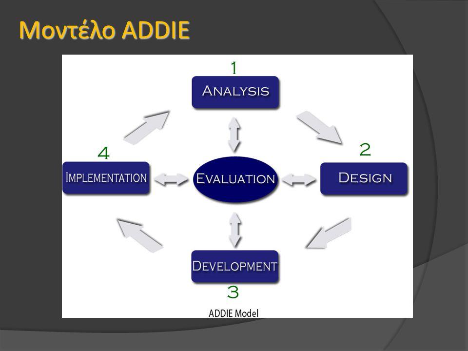 Μοντέλο ADDIE http://www.jz-media.com