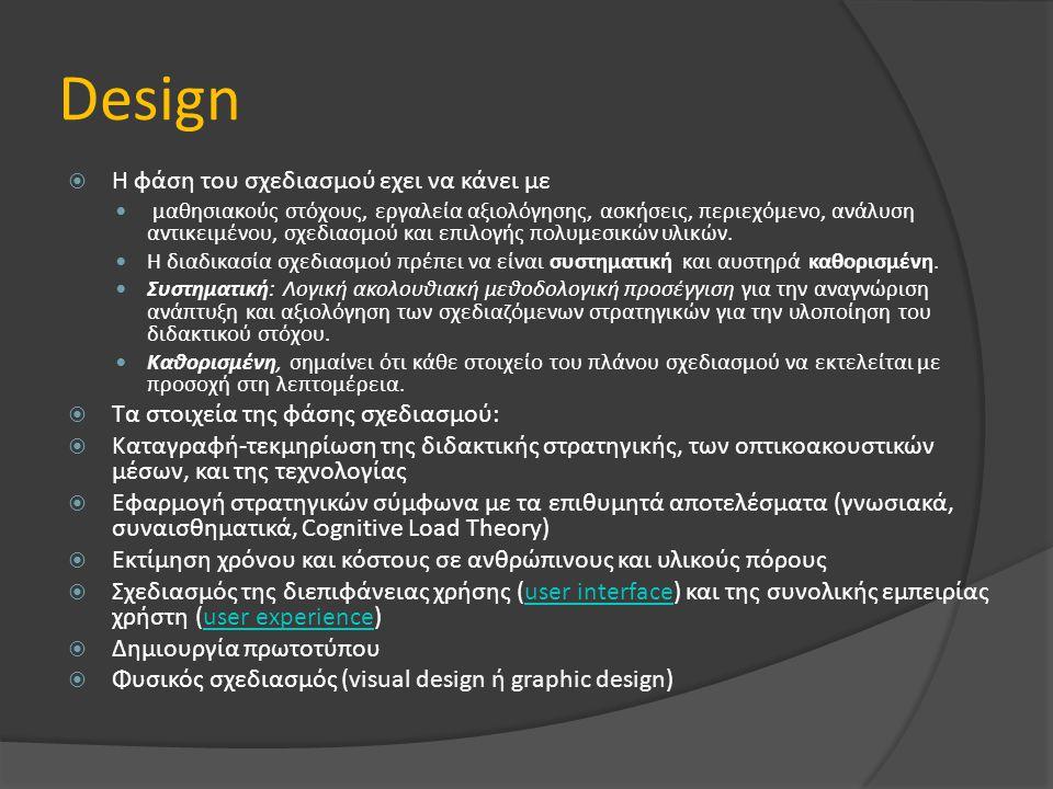 Design Η φάση του σχεδιασμού εχει να κάνει με