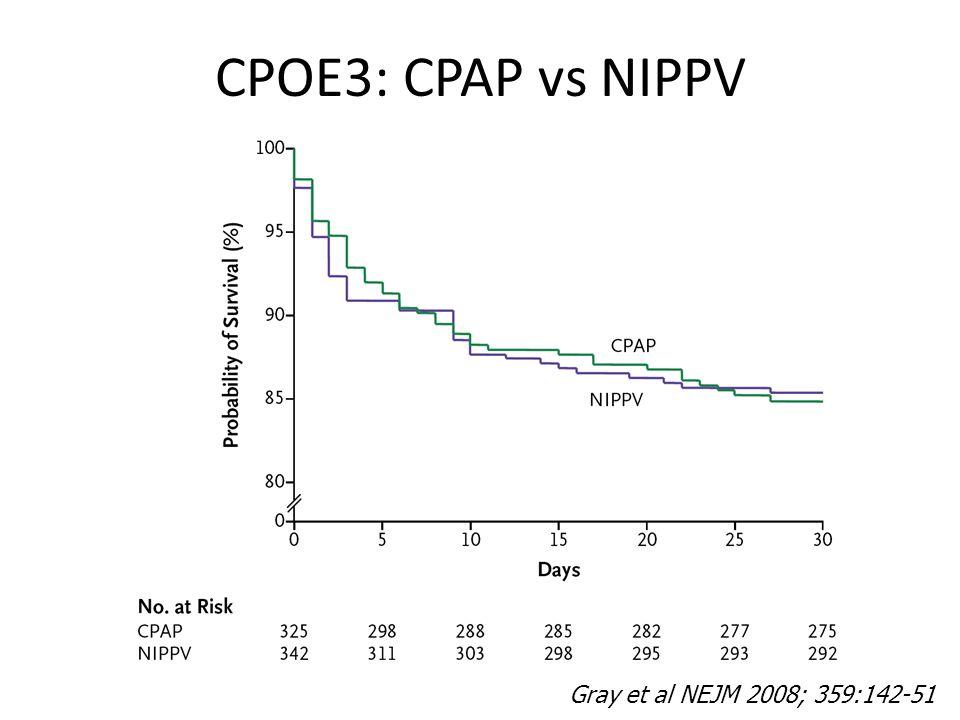 CPOE3: CPAP vs NIPPV Gray et al NEJM 2008; 359:142-51