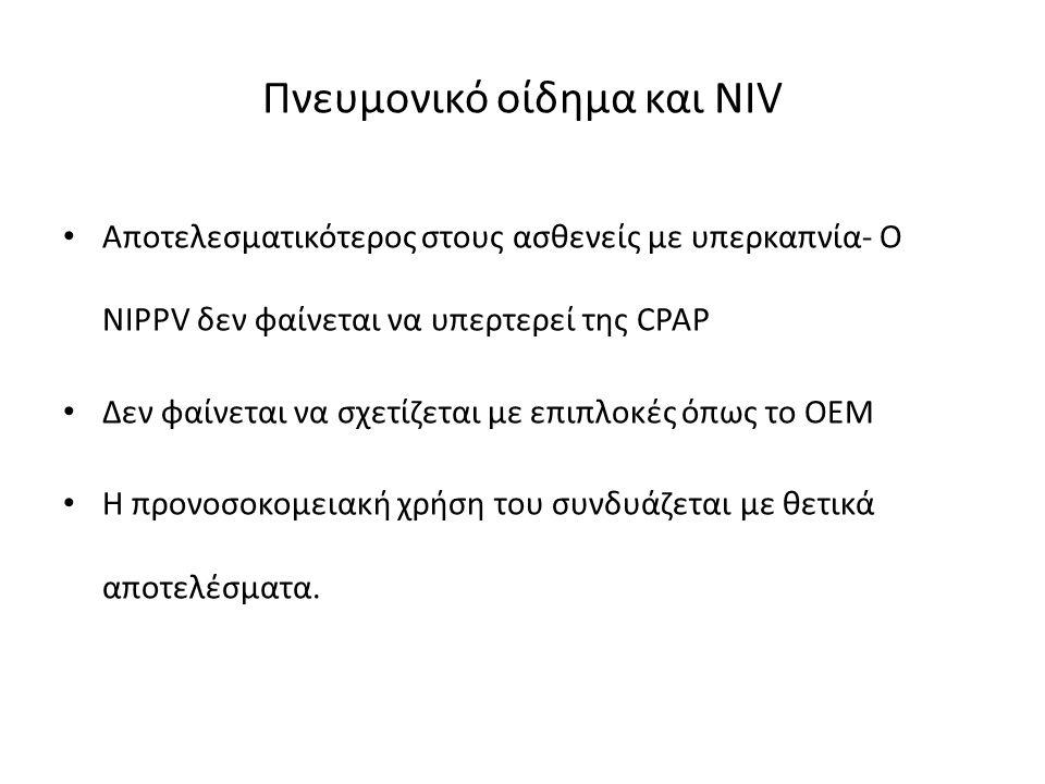 Πνευμονικό οίδημα και NIV