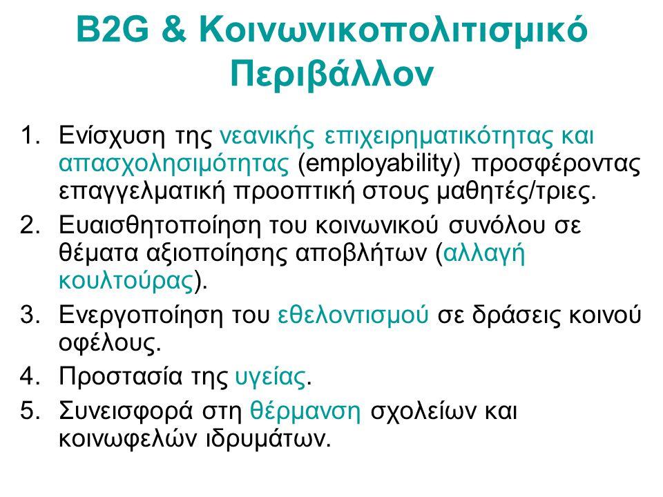 B2G & Κοινωνικοπολιτισμικό Περιβάλλον