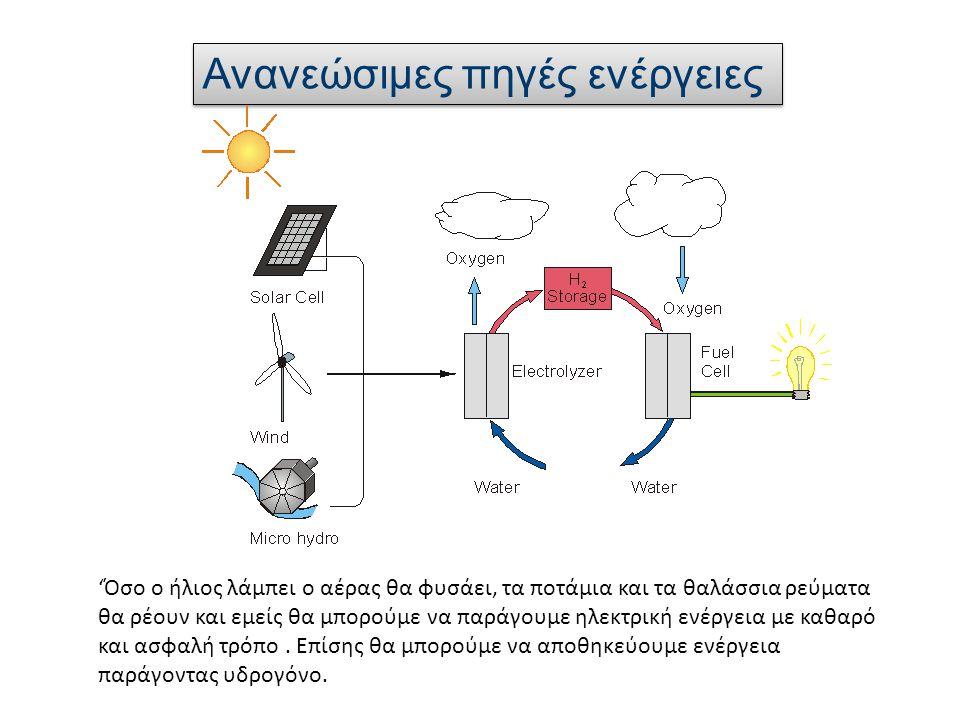 Ανανεώσιμες πηγές ενέργειες