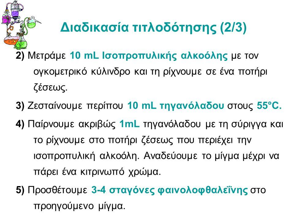 Διαδικασία τιτλοδότησης (2/3)