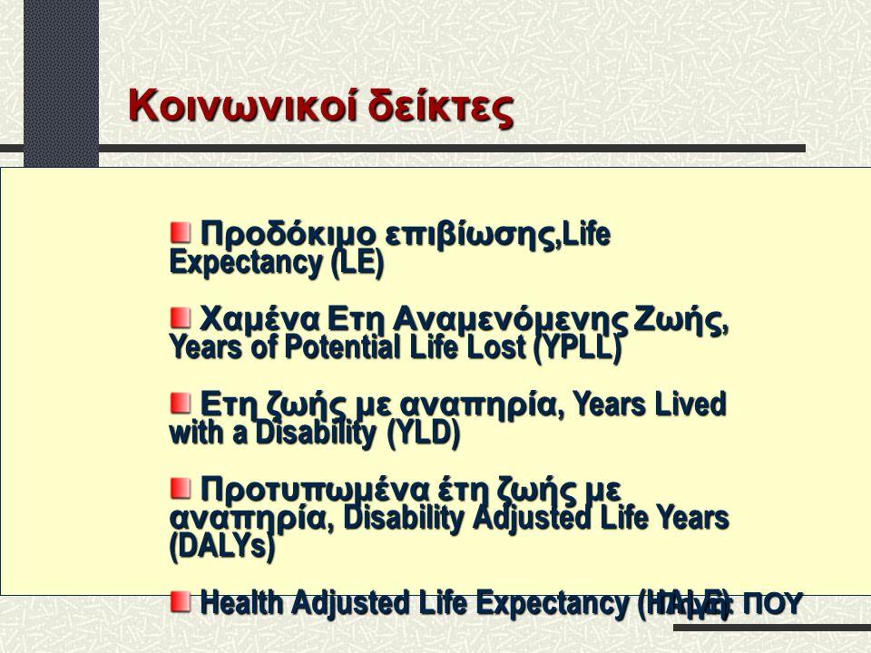 Κοινωνικοί δείκτες Προδόκιμο επιβίωσης,Life Expectancy (LE)