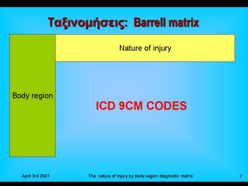 Tαξινομήσεις: Barrell matrix
