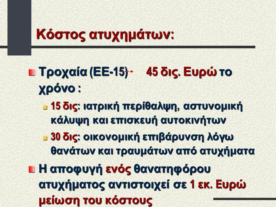 Τροχαία (ΕΕ-15) 45 δις. Ευρώ το χρόνο :