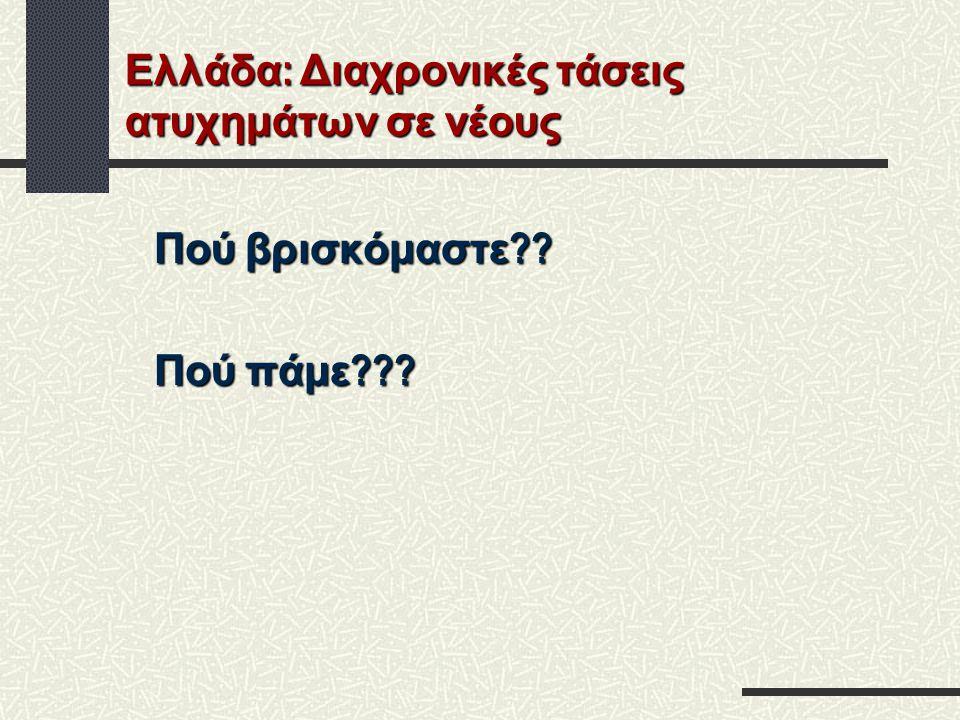 Ελλάδα: Διαχρονικές τάσεις ατυχημάτων σε νέους
