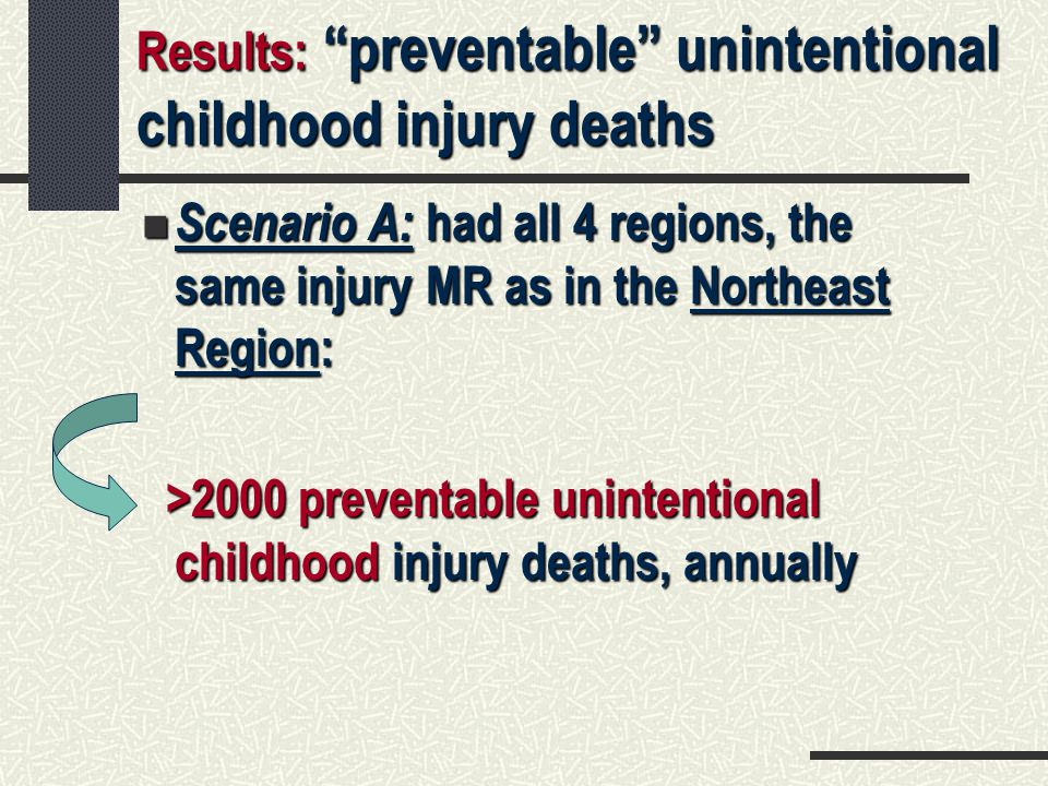 Results: preventable unintentional childhood injury deaths