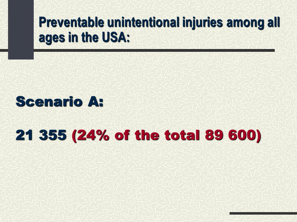 Preventable unintentional injuries among all ages in the USA: