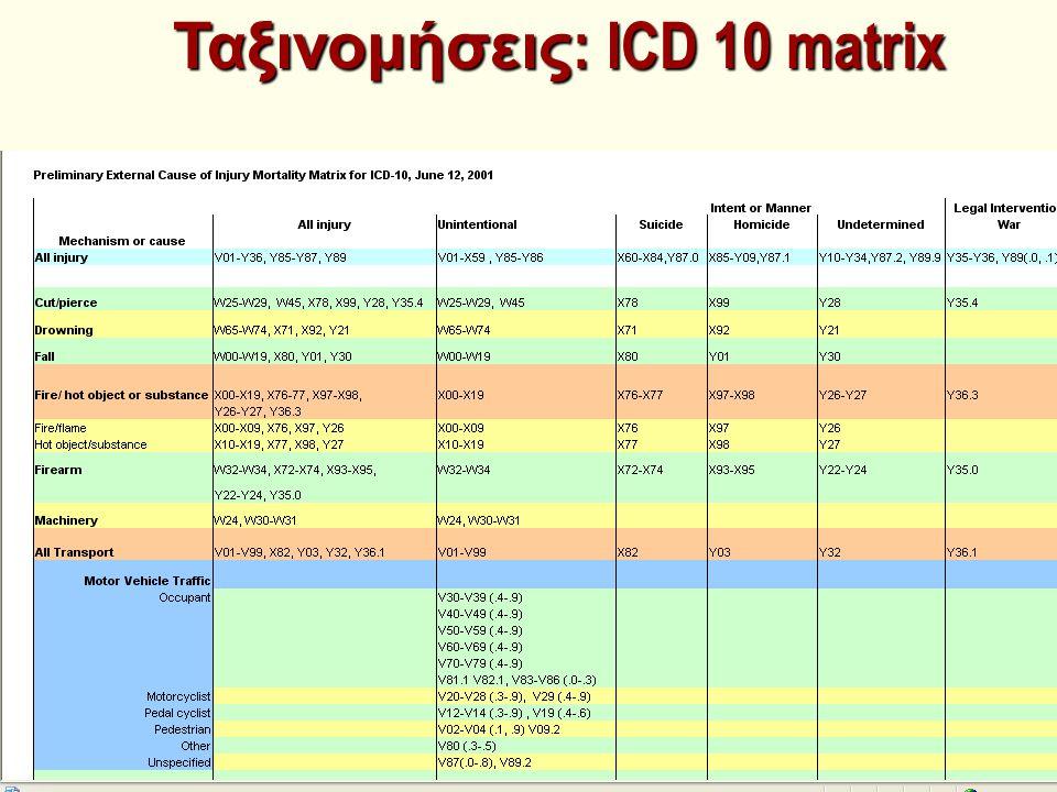 Ταξινομήσεις: ICD 10 matrix