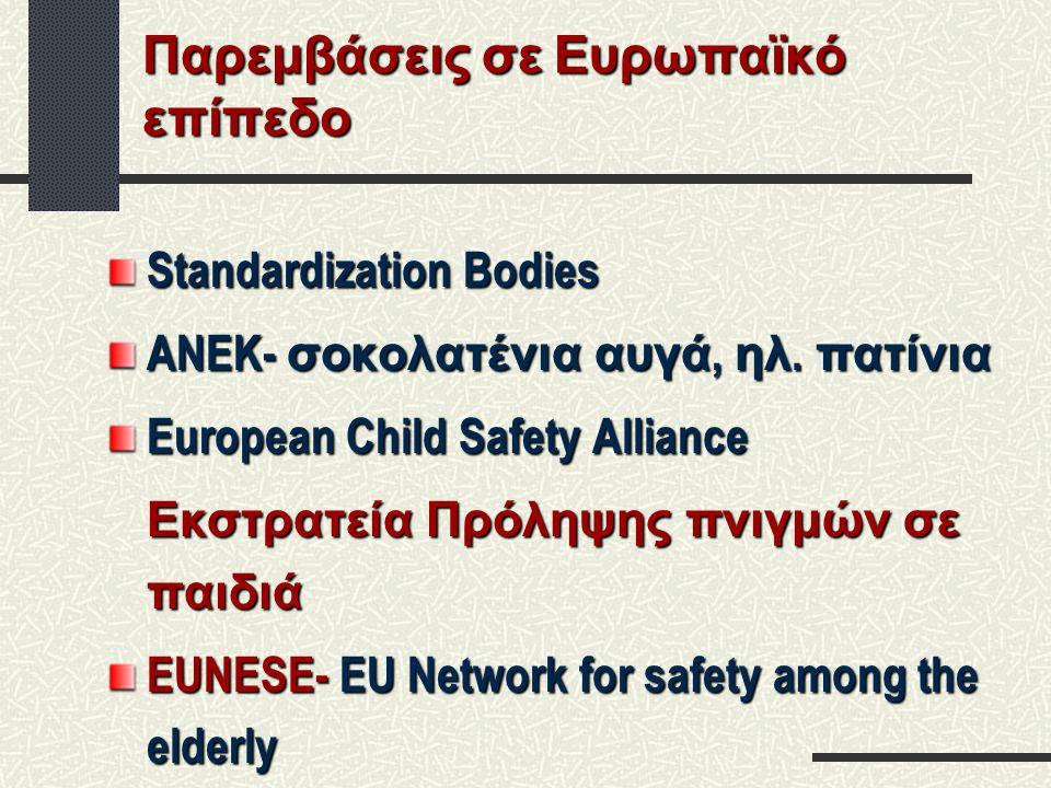Παρεμβάσεις σε Ευρωπαϊκό επίπεδο