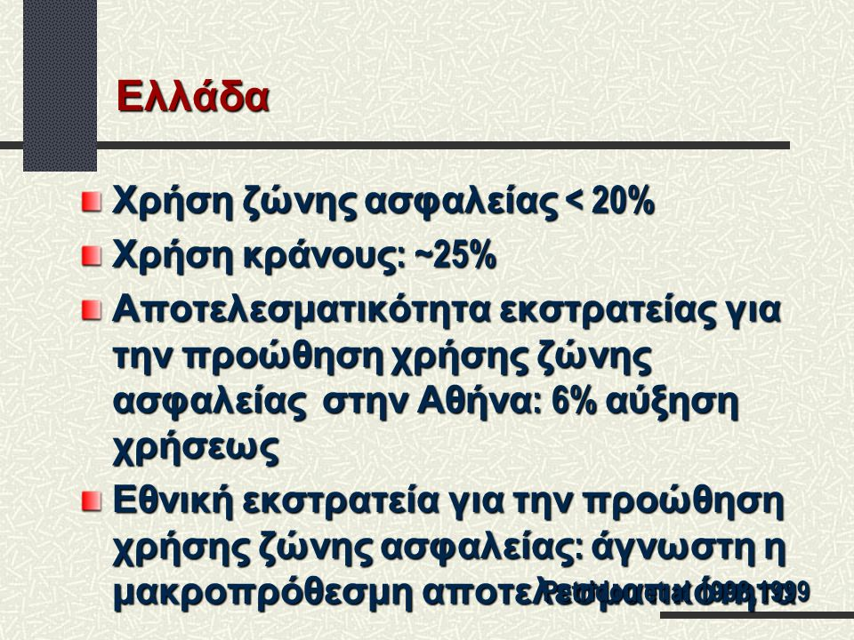 Ελλάδα Χρήση ζώνης ασφαλείας < 20% Χρήση κράνους: ~25%