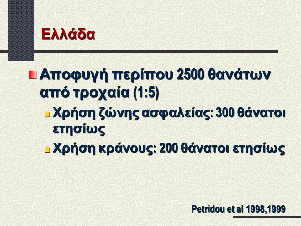 Αποφυγή περίπου 2500 θανάτων από τροχαία (1:5)