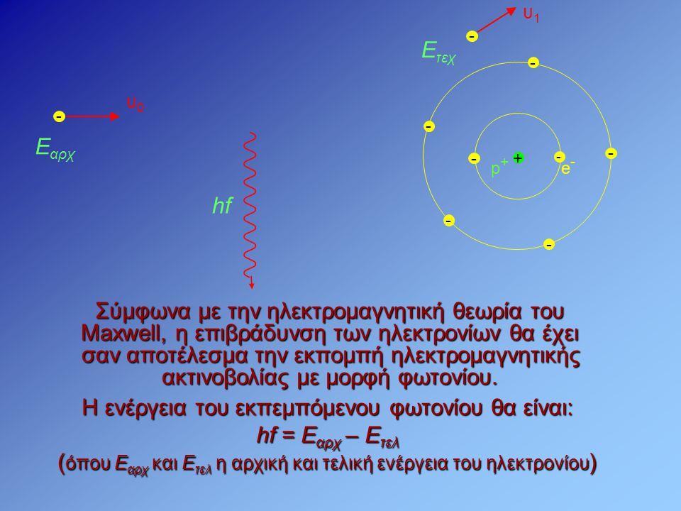 Η ενέργεια του εκπεμπόμενου φωτονίου θα είναι: hf = Eαρχ – Ετελ