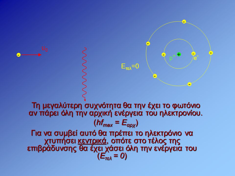 - e- + p+ υ0. - Eτελ=0. Τη μεγαλύτερη συχνότητα θα την έχει το φωτόνιο αν πάρει όλη την αρχική ενέργεια του ηλεκτρονίου.