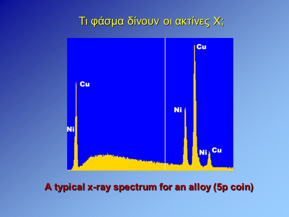 A typical x-ray spectrum for an alloy (5p coin)