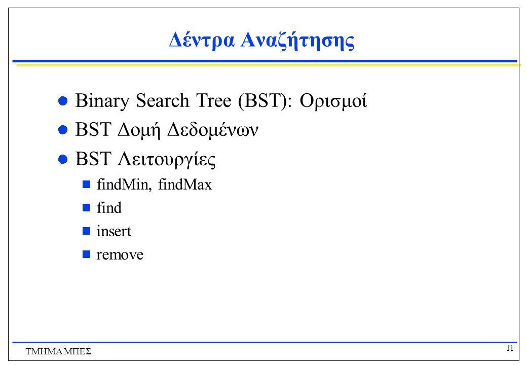 Δέντρα Αναζήτησης Binary Search Tree (BST): Ορισμοί BST Δομή Δεδομένων