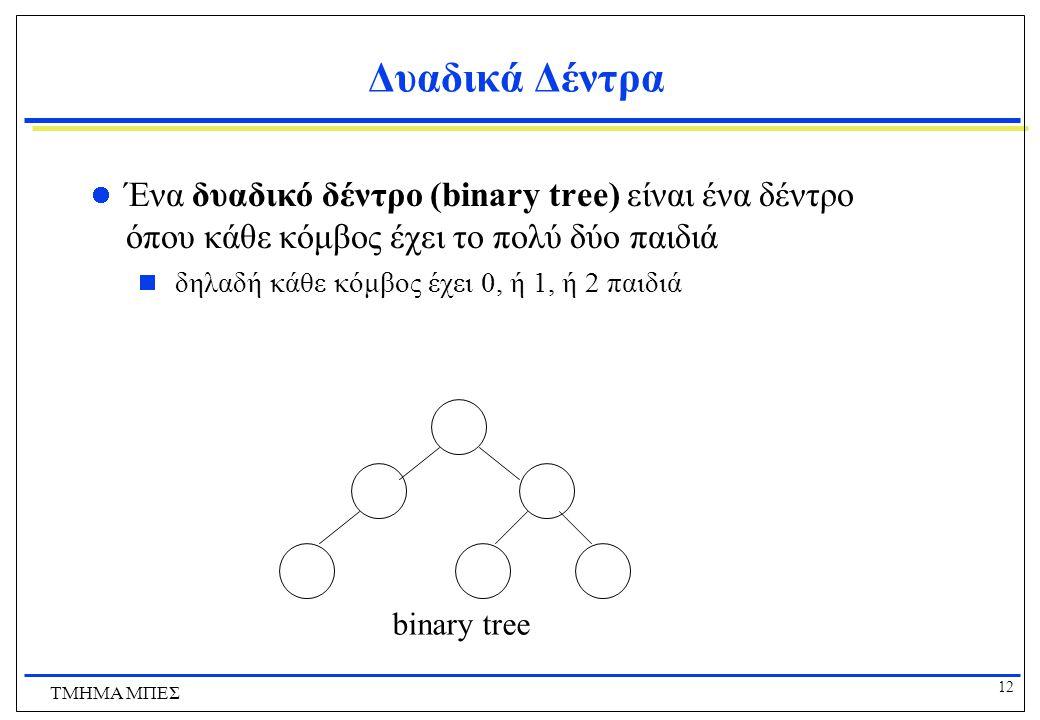 Δυαδικά Δέντρα Ένα δυαδικό δέντρο (binary tree) είναι ένα δέντρο όπου κάθε κόμβος έχει το πολύ δύο παιδιά.