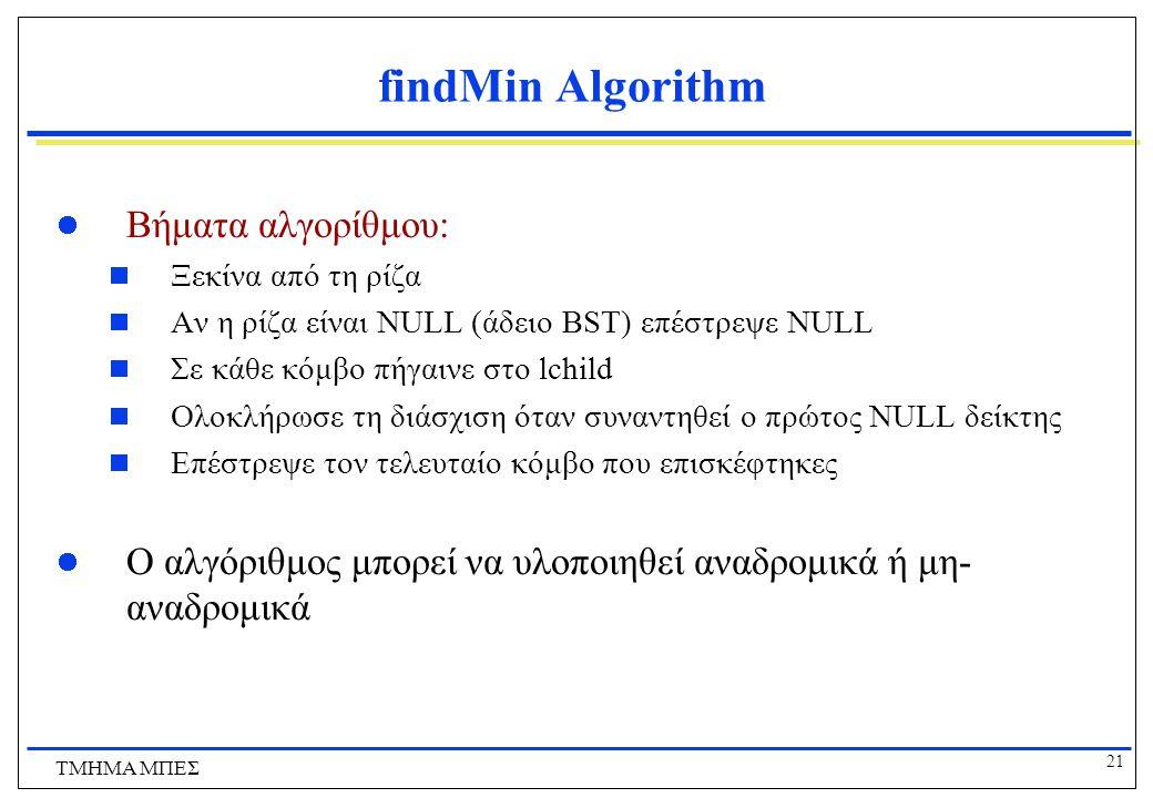 findMin Algorithm Βήματα αλγορίθμου: