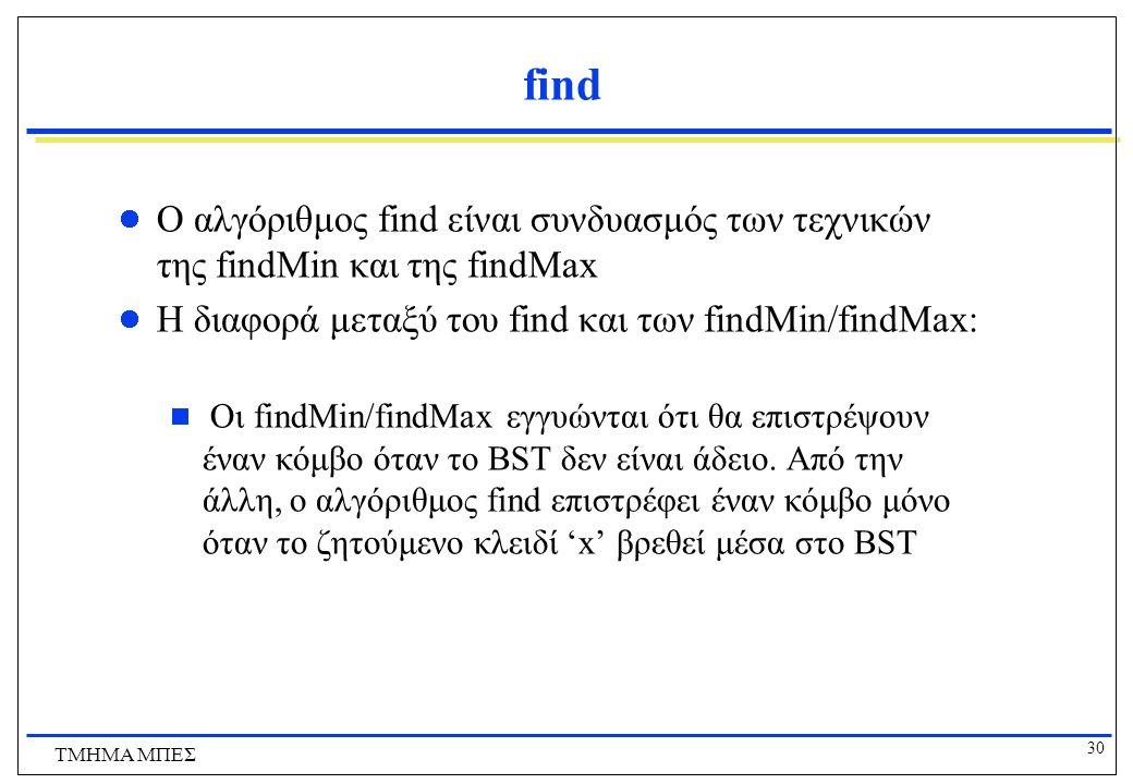 find Ο αλγόριθμος find είναι συνδυασμός των τεχνικών της findMin και της findMax. Η διαφορά μεταξύ του find και των findMin/findMax: