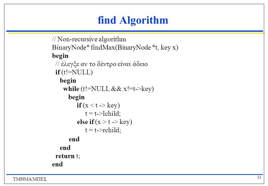 find Algorithm end // Non-recursive algorithm