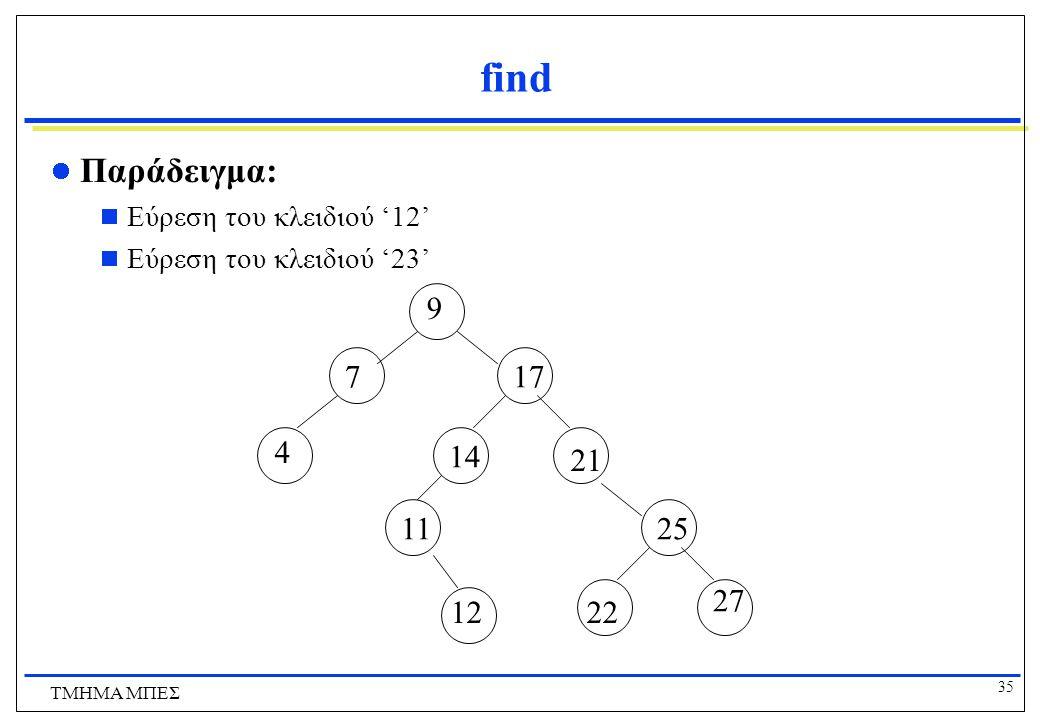 find Παράδειγμα: Εύρεση του κλειδιού '12' Εύρεση του κλειδιού '23' 9. 7. 4. 17. 14. 11. 12.