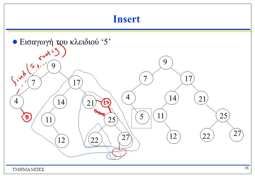 Insert Εισαγωγή του κλειδιού '5' 9 7 4 17 14 11 12 21 25 27 22 5 9 7 4