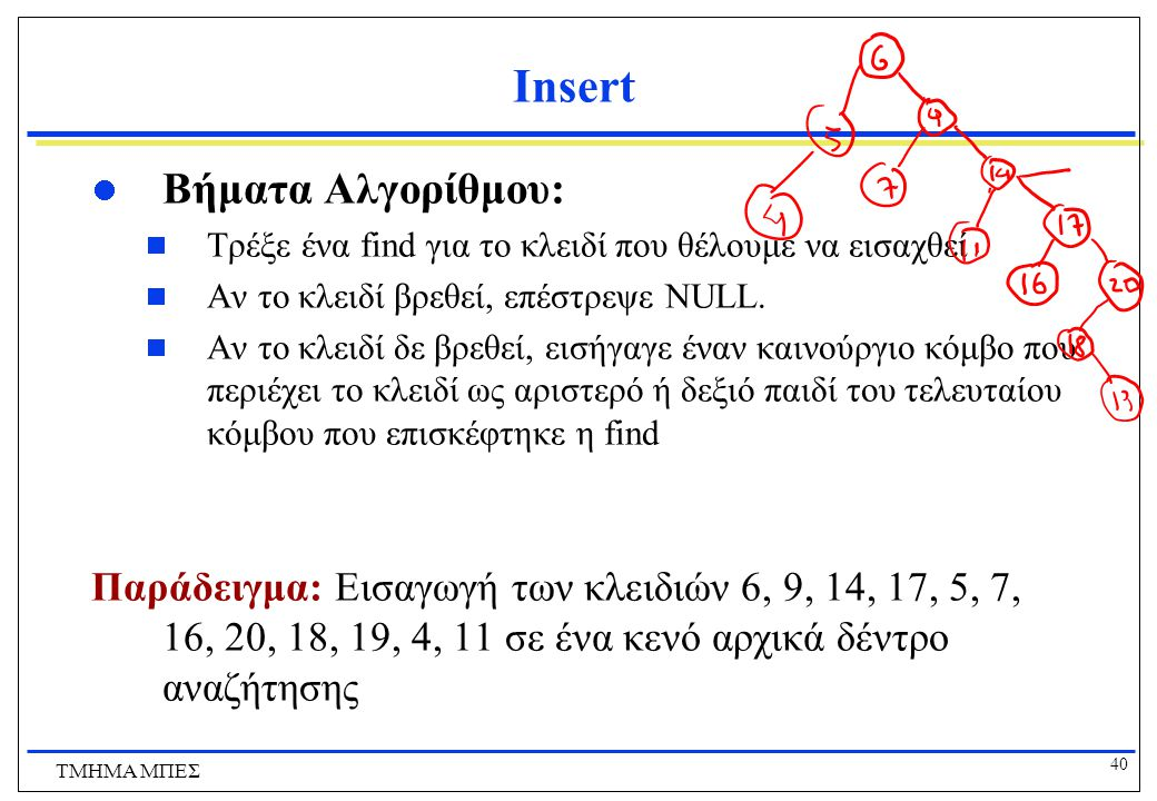 Insert Βήματα Αλγορίθμου: