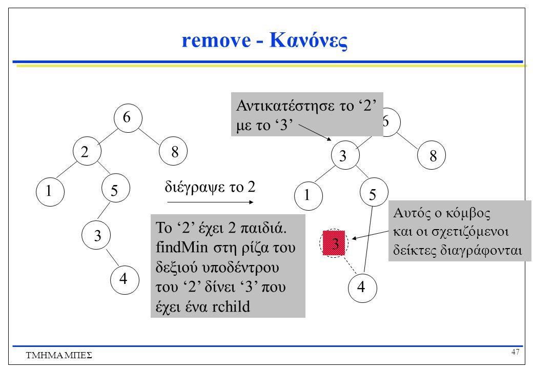 remove - Κανόνες Αντικατέστησε το '2' με το '3' 6 2 1 8 5 3 4 6 3 8