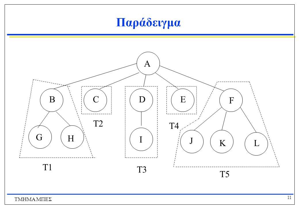 Παράδειγμα A B C D E F G H I J K L T2 T4 T1 T3 T5 ΤΜΗΜΑ ΜΠΕΣ