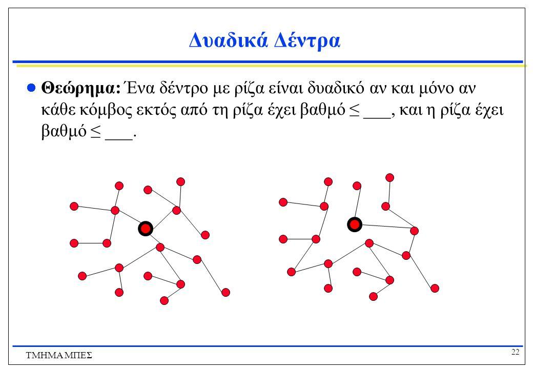 Δυαδικά Δέντρα Θεώρημα: Ένα δέντρο με ρίζα είναι δυαδικό αν και μόνο αν κάθε κόμβος εκτός από τη ρίζα έχει βαθμό ≤ ___, και η ρίζα έχει βαθμό ≤ ___.