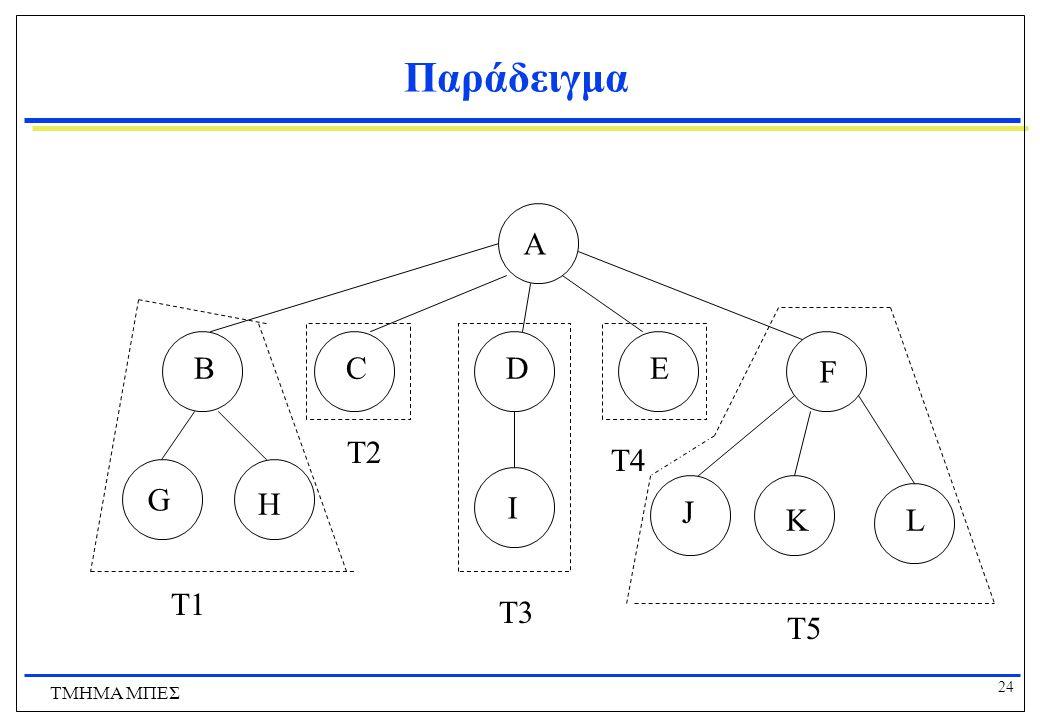Παράδειγμα A B C D E F G H I J K L T1 T2 T3 T4 T5 ΤΜΗΜΑ ΜΠΕΣ