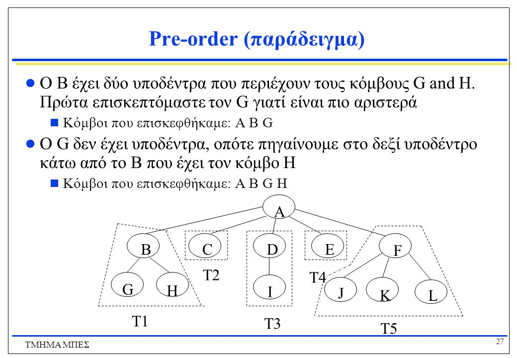 Pre-order (παράδειγμα)