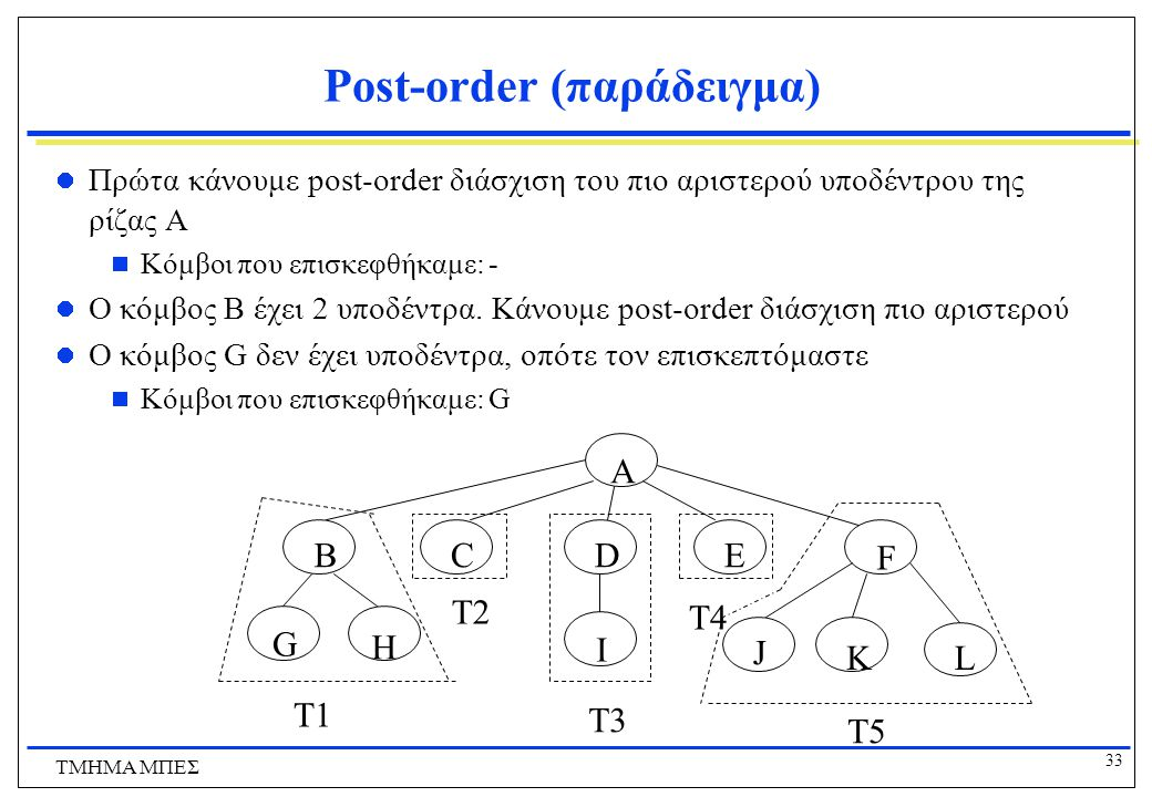 Post-order (παράδειγμα)