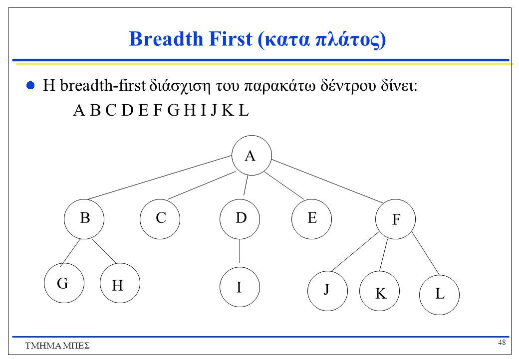 Breadth First (κατα πλάτος)
