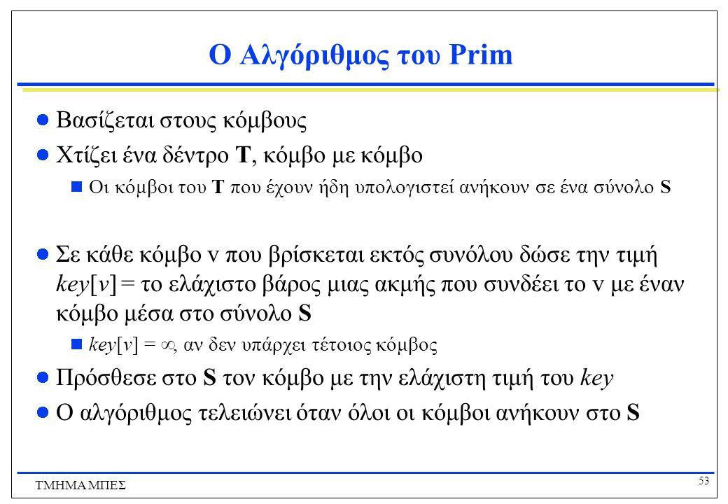 Ο Αλγόριθμος του Prim Βασίζεται στους κόμβους